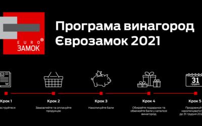Винагороди Єврозамок 2021